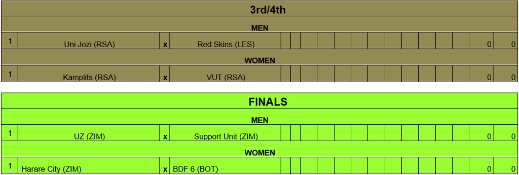 Zone 6 Club Championship